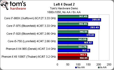Left 4 Dead 1680