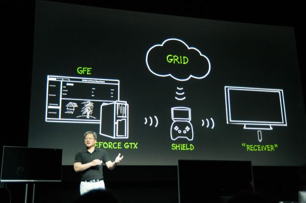 Nvidia2013CES-913_575px