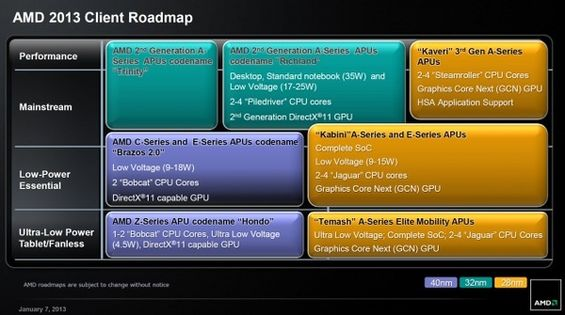 amd-roadmap-2013,R-2-371630-3