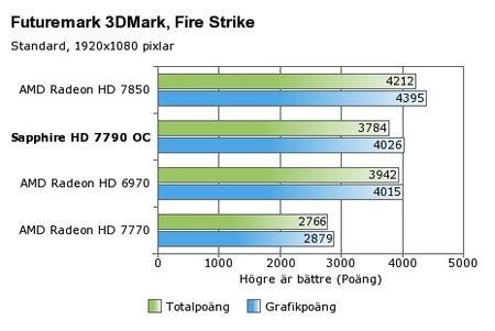 sapphire-7790dx-benchmarks,P-W-376772-13