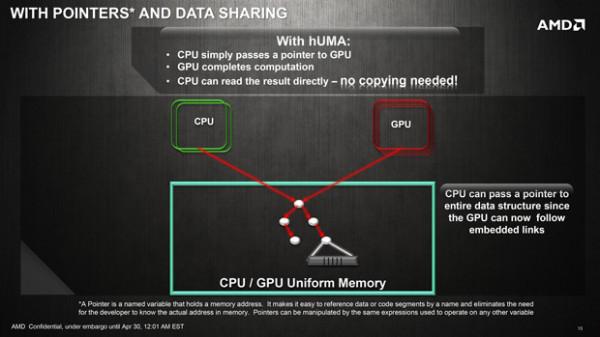 AMD Kaveri with HUMA