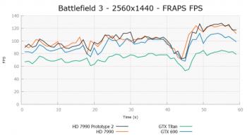 BF3_2560x1440_FRAPSFPS