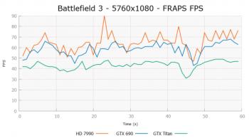 BF3_5760x1080_FRAPSFPS