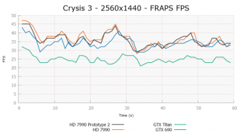 Crysis3_2560x1440_FRAPSFPS