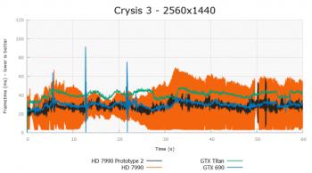 Crysis3_2560x1440_PLOT