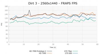Dirt3_2560x1440_FRAPSFPS