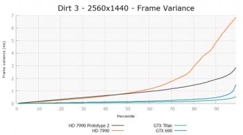 Dirt3_2560x1440_STUT