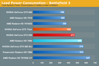 HD7990 power consumption gaming