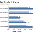 Intel Haswell Skyrim preview