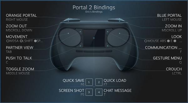 steam_controller_bindings_portal_2
