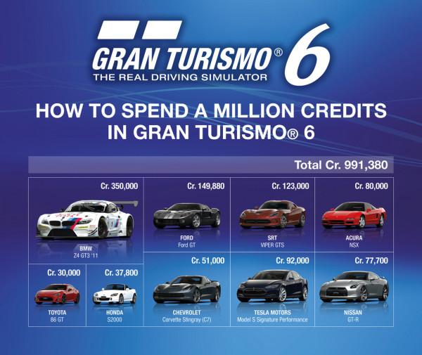 gt6_credit_menu