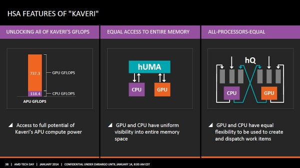 AMD Kaveri HSA features