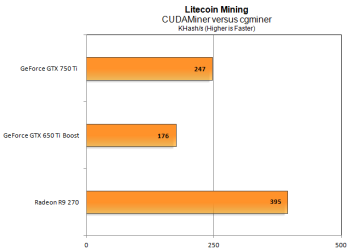 900x900px-LL-d6b1ae51_Litecoin