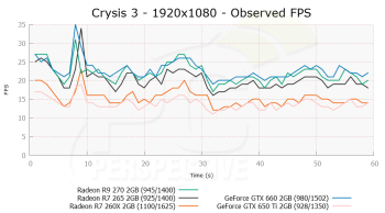 Crysis3_1920x1080_OFPS_0