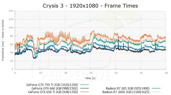 Crysis3_1920x1080_PLOT