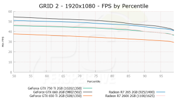 GRID2_1920x1080_PER