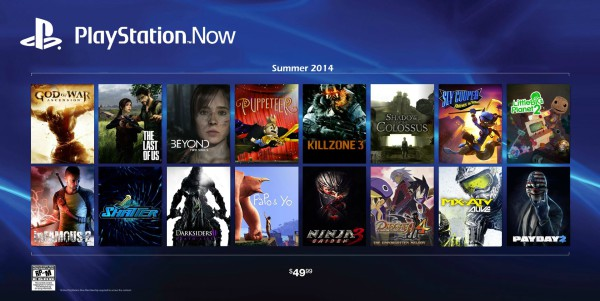 Playstation Now 2014 leaked titles