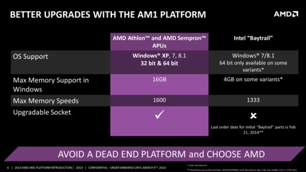 AMD AM1 Kabini vs Baytrail