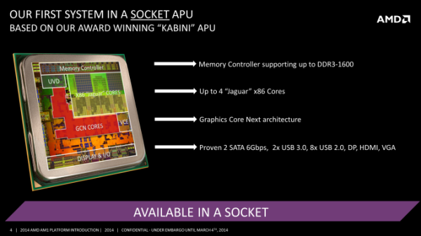 AMD socket AM1 intro