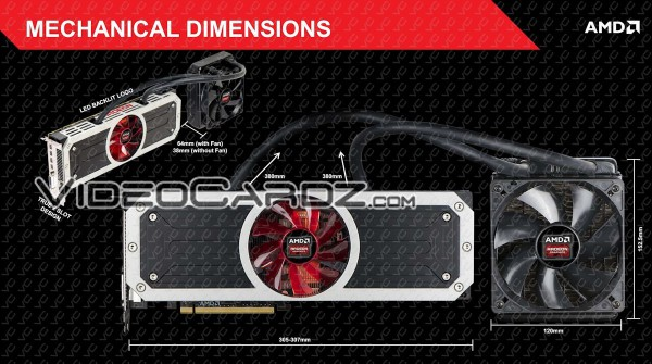 AMD Radeon R9 295X2 slide leak (4)