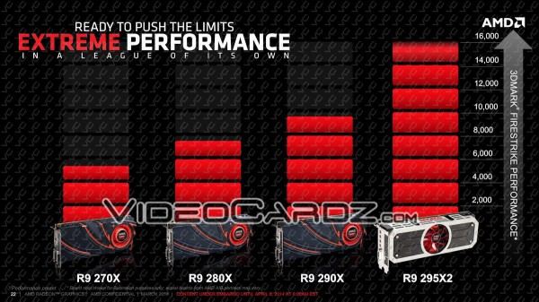 AMD Radeon R9 295X2 slide leak (7)