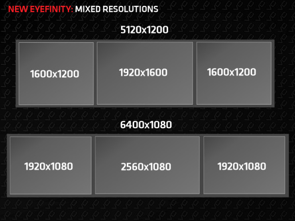 AMD Eyefinity mixes res