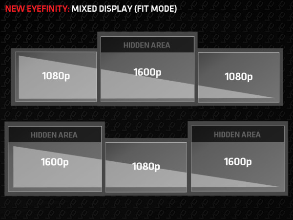 AMD Eyefinity mixes res fit