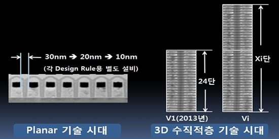 Samsung introduces the 850 Pro with 3D V-NAND | NAG