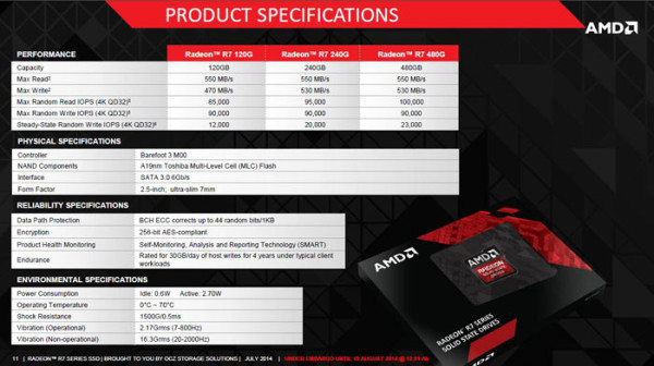 AMD RADEON r7 SSD specs
