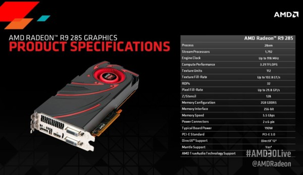 AMD Radeon R9 285 specs