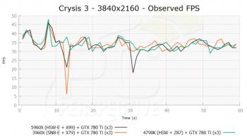 Crysis3_3840x2160_OFPS