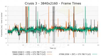 Crysis3_3840x2160_PLOT