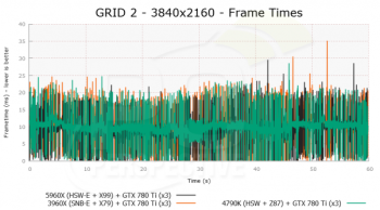 GRID2_3840x2160_PLOT