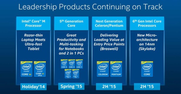 intel Roadmap 2014-2015