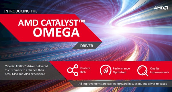 AMD Catalyst Omega features (1)