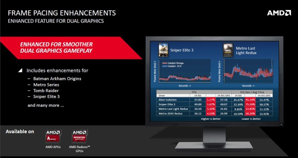 AMD Catalyst Omega features (6)