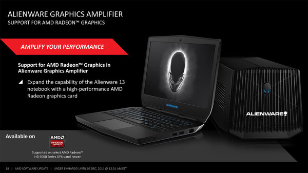 AMD Catalyst Omega features (9)