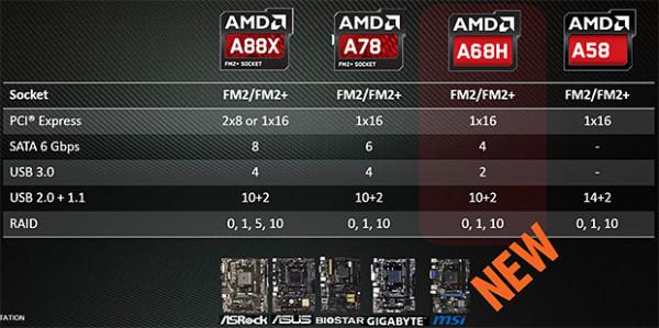 AMD FM2+ CES 2015 (2)