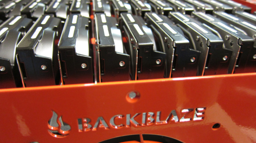 backblaze header
