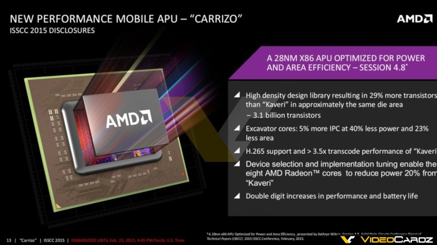 AMD-Carrizo-APU_28nm-x86-5-IPC