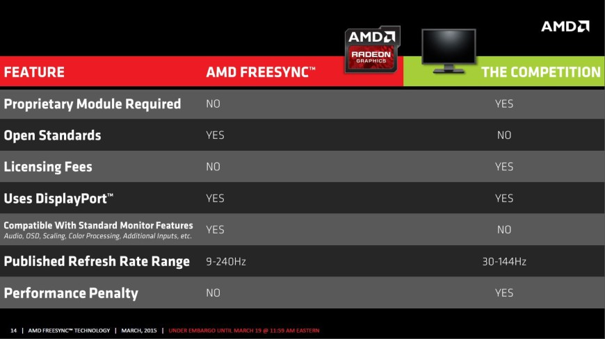 AMD FreeSync release (13)
