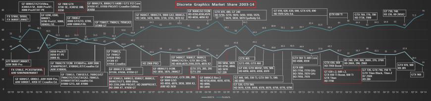 gpu-market-share-nvidia-amd