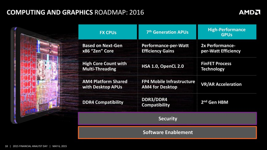 AMD-cpu-zen-plans-2016 (3)