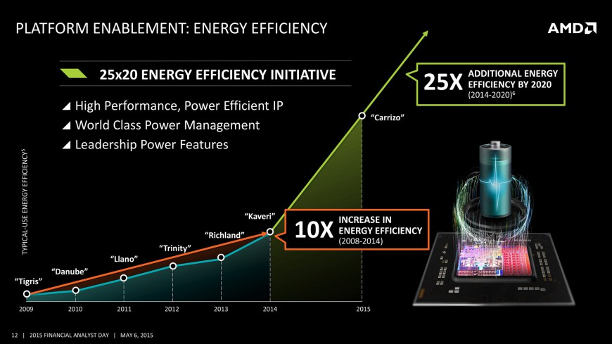 AMD-cpu-zen-plans-2016 (5)