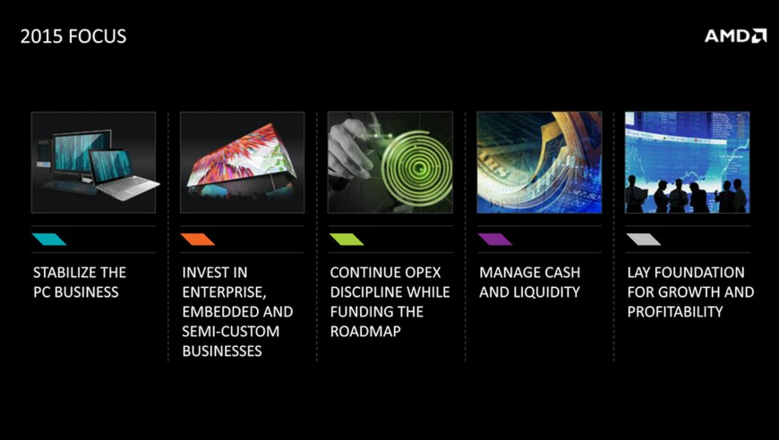 AMD-financial-plans-2016 (1)
