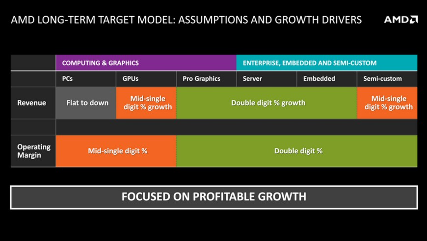 AMD-financial-plans-2016 (3)