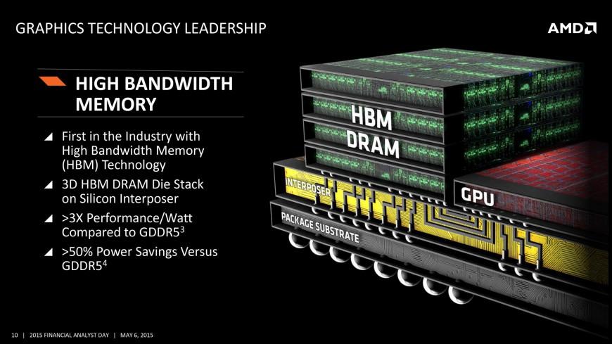 AMD-gpu-2016-plans (2)