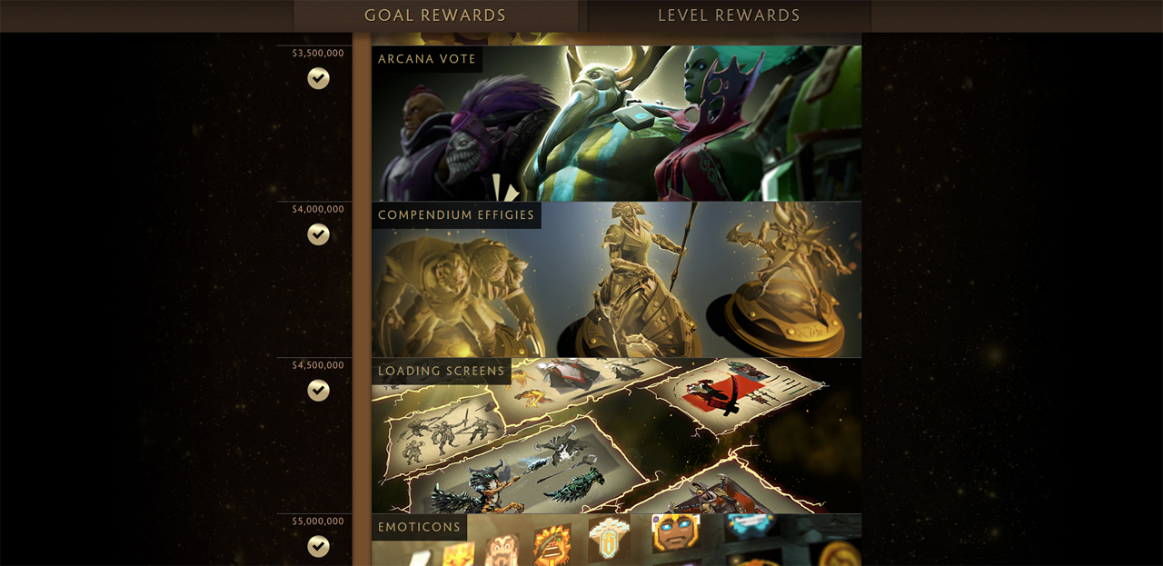 Dota 2 Immortal Treasure Ii Released And Prize Pool Soars: The Road To The International 2015