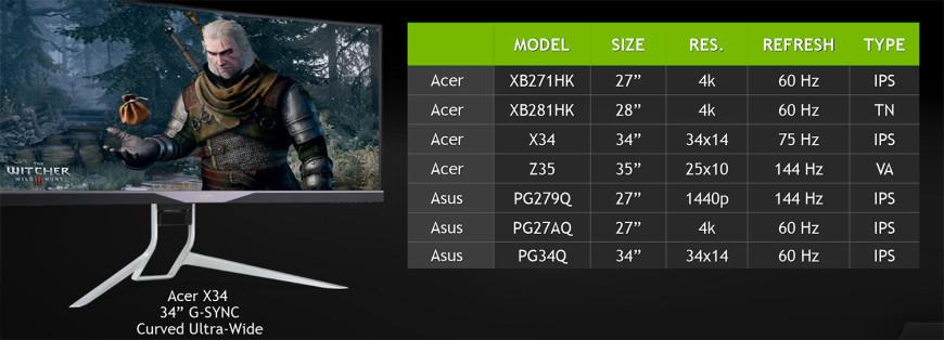 nvidia-g-sync-2015-acer-asus-monitors