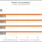MSI-R9-380-Gaming-4GB-review-Power-Consumption-wtm